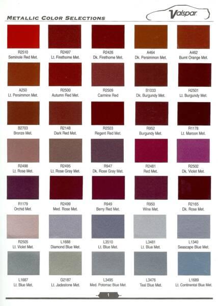Custom Car Colors Paint Samples Autos Post